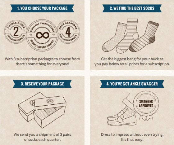 New Sock Subscription Box Service: Ankle Swagger
