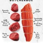 Butcherbox Free Salmon and Sirloin Promotion February 2021